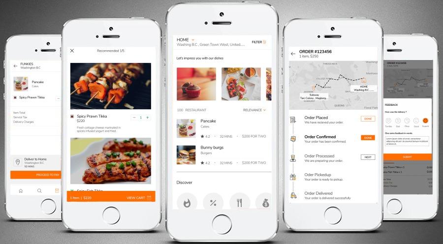 Food Delivery For Restaurants